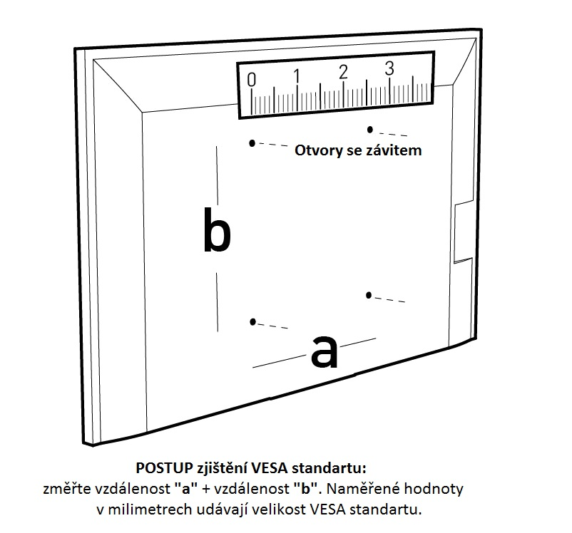 VESA standard na televizoru nebo monitoru